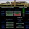 Умный дом. Система диспетчеризации. AMX и KNX.